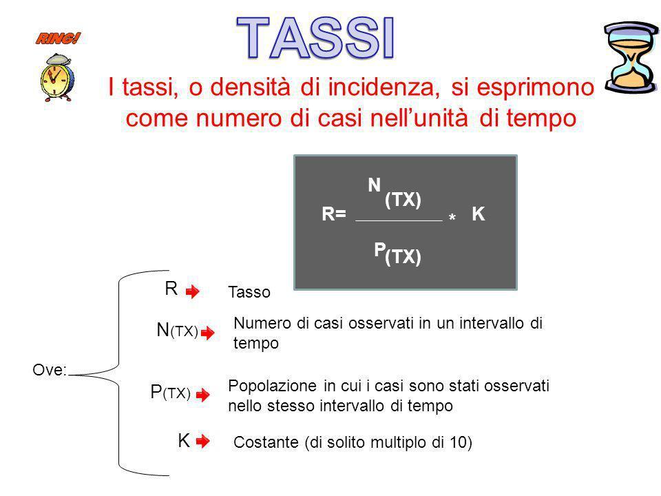 R= N (TX) P * K Ove: R N (TX) P (TX) K Tasso Numero di casi osservati in un intervallo di tempo Popolazione in cui i casi sono stati osservati nello s