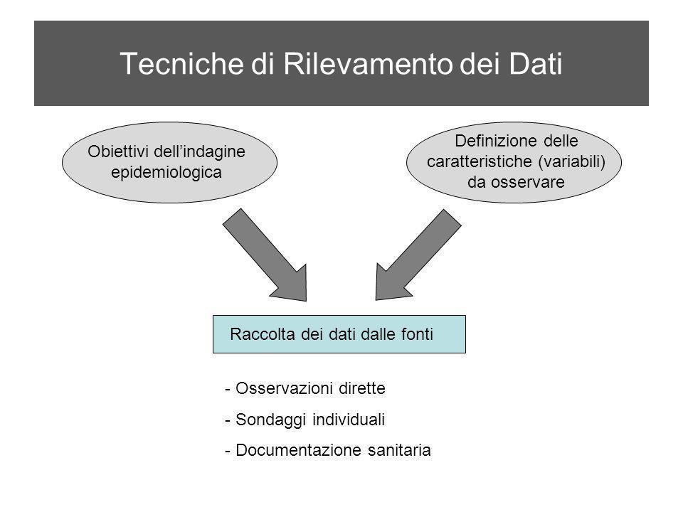 Tecniche di Rilevamento dei Dati Obiettivi dellindagine epidemiologica Definizione delle caratteristiche (variabili) da osservare Raccolta dei dati da