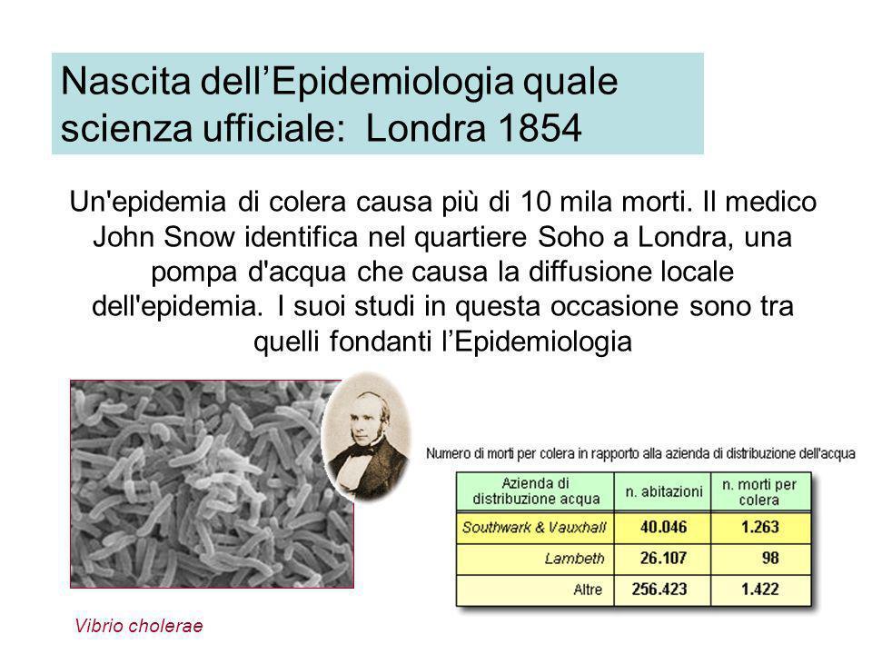 Vibrio cholerae Un'epidemia di colera causa più di 10 mila morti. Il medico John Snow identifica nel quartiere Soho a Londra, una pompa d'acqua che ca