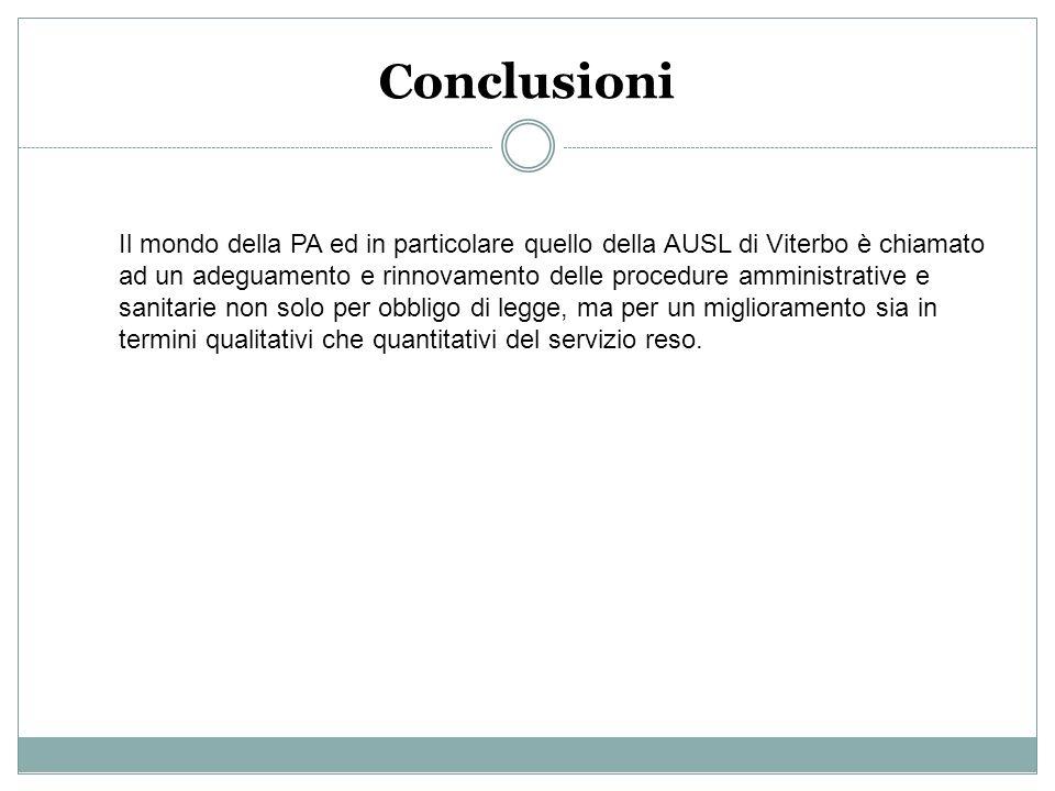 Conclusioni Il mondo della PA ed in particolare quello della AUSL di Viterbo è chiamato ad un adeguamento e rinnovamento delle procedure amministrativ