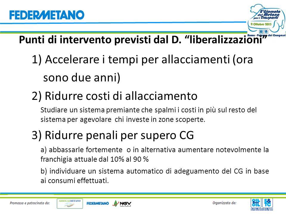 Punti di intervento previsti dal D. liberalizzazioni 1) Accelerare i tempi per allacciamenti (ora sono due anni) 2) Ridurre costi di allacciamento Stu