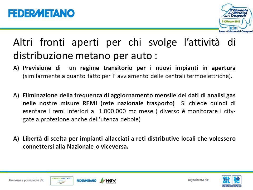 Altri fronti aperti per chi svolge lattività di distribuzione metano per auto : A)Previsione di un regime transitorio per i nuovi impianti in apertura