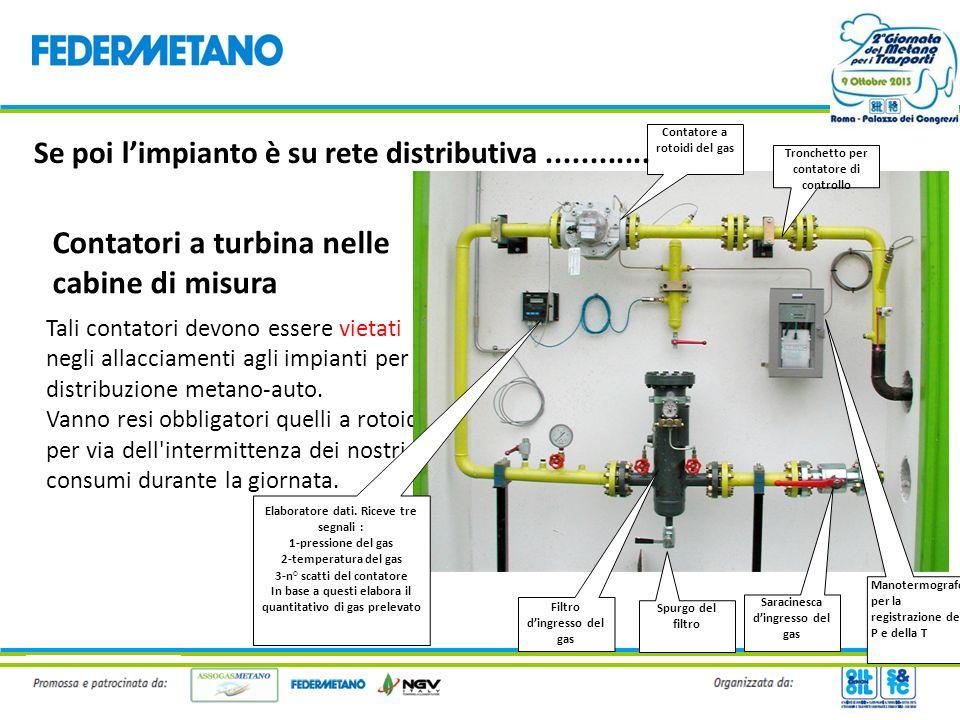 Contatori a turbina nelle cabine di misura Tali contatori devono essere vietati negli allacciamenti agli impianti per distribuzione metano-auto. Vanno