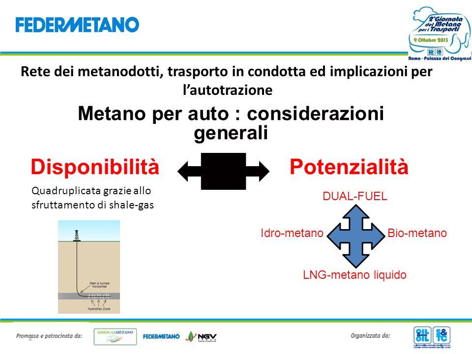 2 Metano per auto : considerazioni generali DisponibilitàPotenzialità Bio-metano LNG-metano liquido Idro-metano Quadruplicata grazie allo sfruttamento
