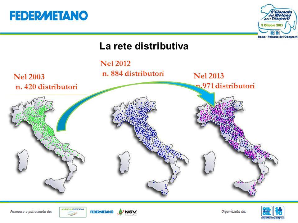 La rete distributiva Nel 2003 n. 420 distributori n. 420 distributori Nel 2012 n. 884 distributori n. 884 distributori Nel 2013 n.971 distributori n.9