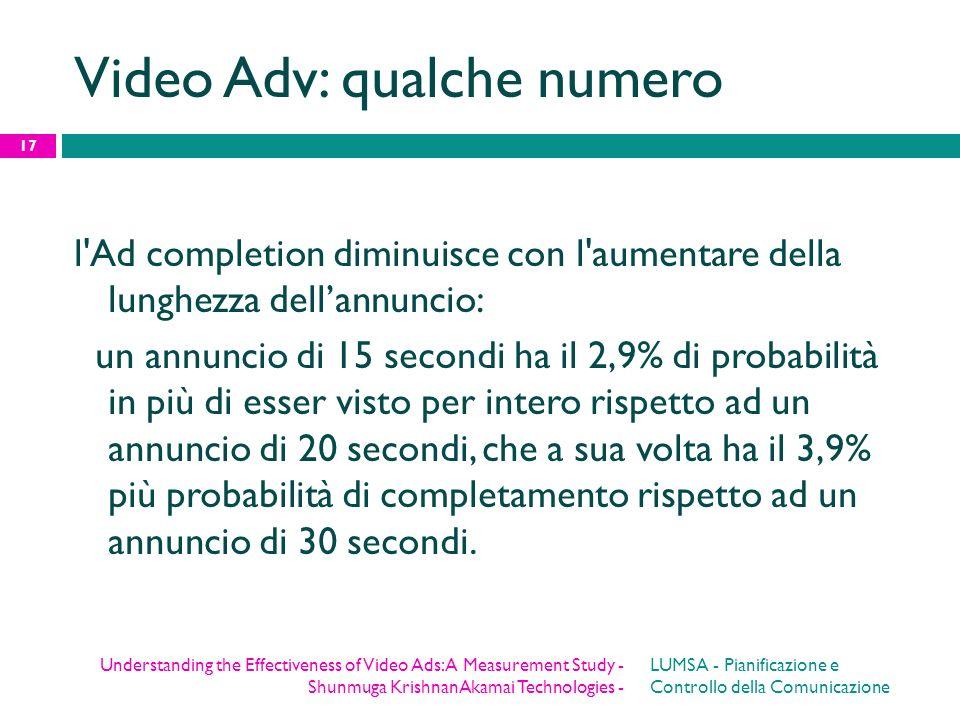 Video Adv: qualche numero l'Ad completion diminuisce con l'aumentare della lunghezza dellannuncio: un annuncio di 15 secondi ha il 2,9% di probabilità