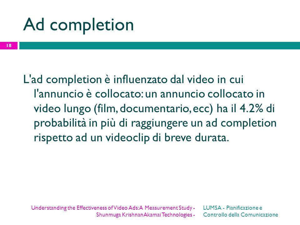 Ad completion L'ad completion è influenzato dal video in cui l'annuncio è collocato: un annuncio collocato in video lungo (film, documentario, ecc) ha