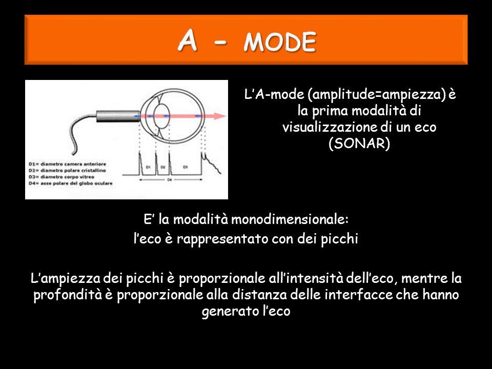 LA-mode (amplitude=ampiezza) è la prima modalità di visualizzazione di un eco (SONAR) E la modalità monodimensionale: leco è rappresentato con dei picchi Lampiezza dei picchi è proporzionale allintensità delleco, mentre la profondità è proporzionale alla distanza delle interfacce che hanno generato leco
