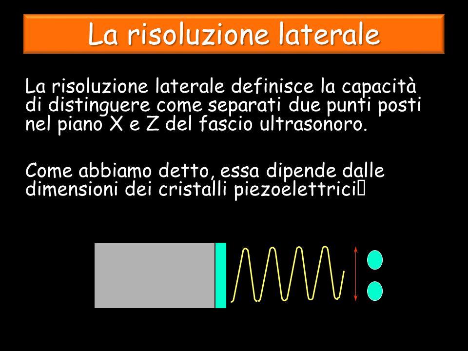 La risoluzione laterale definisce la capacità di distinguere come separati due punti posti nel piano X e Z del fascio ultrasonoro.