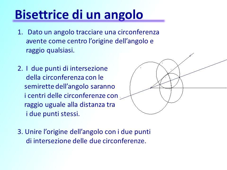 Bisettrice di un angolo 1. Dato un angolo tracciare una circonferenza avente come centro lorigine dellangolo e raggio qualsiasi. 2.I due punti di inte
