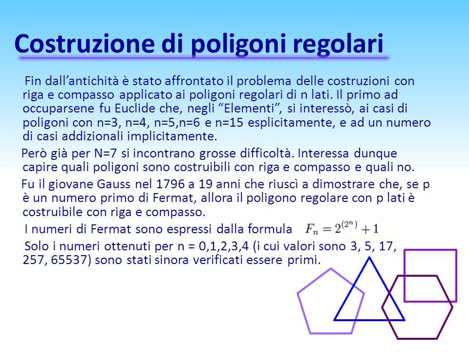 Costruzione di poligoni regolari Fin dallantichità è stato affrontato il problema delle costruzioni con riga e compasso applicato ai poligoni regolari