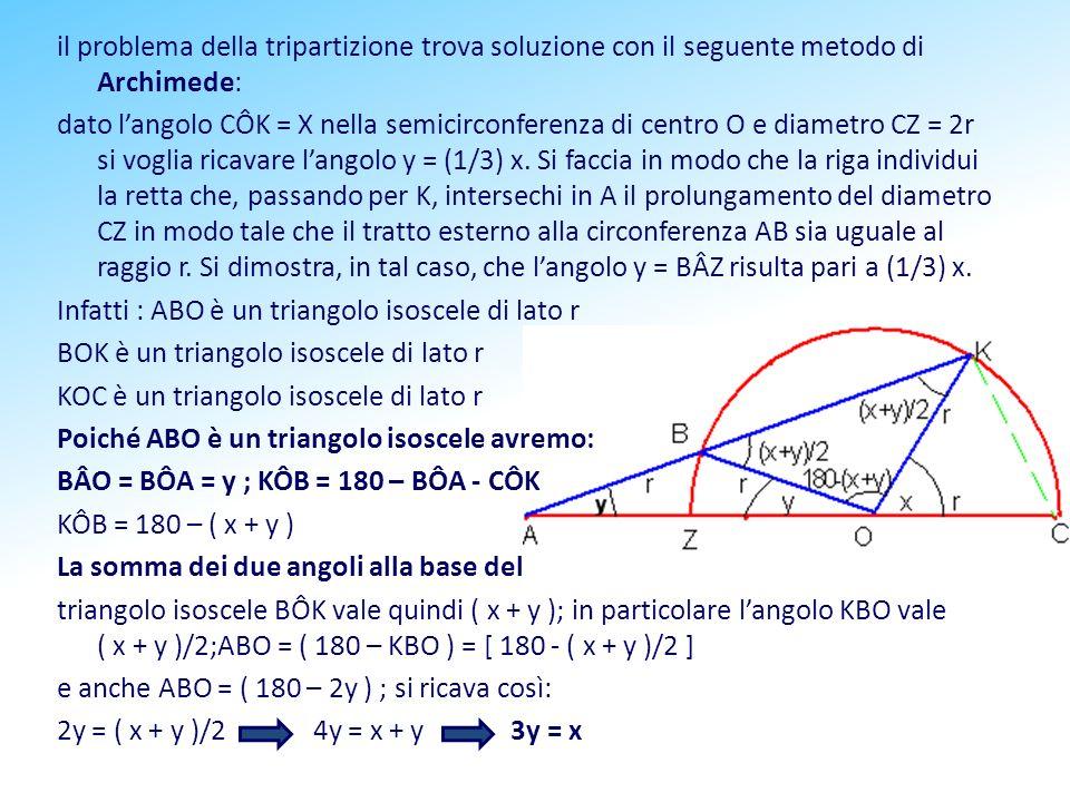 il problema della tripartizione trova soluzione con il seguente metodo di Archimede: dato langolo CÔK = X nella semicirconferenza di centro O e diamet