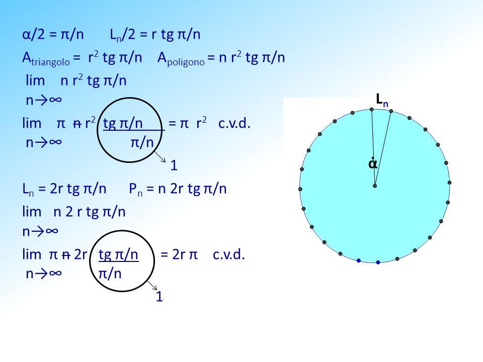 α/2 = π/n L n /2 = r tg π/n A triangolo = r 2 tg π/n A poligono = n r 2 tg π/n lim n r 2 tg π/n n lim π n r 2 tg π/n = π r 2 c.v.d. n π/n 1 L n = 2r t