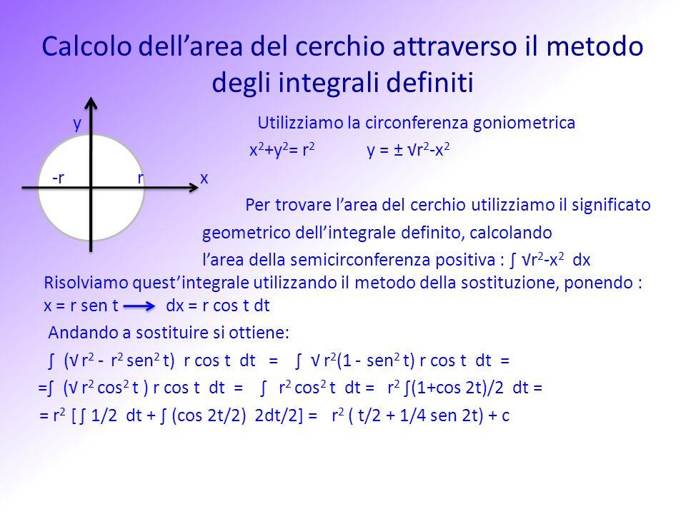 Calcolo dellarea del cerchio attraverso il metodo degli integrali definiti y Utilizziamo la circonferenza goniometrica x 2 +y 2 = r 2 y = ± r 2 -x 2 -