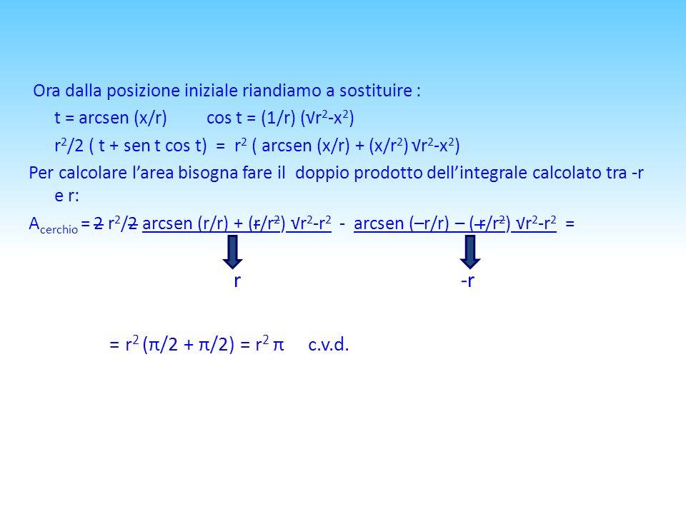 Ora dalla posizione iniziale riandiamo a sostituire : t = arcsen (x/r) cos t = (1/r) (r 2 -x 2 ) r 2 /2 ( t + sen t cos t) = r 2 ( arcsen (x/r) + (x/r