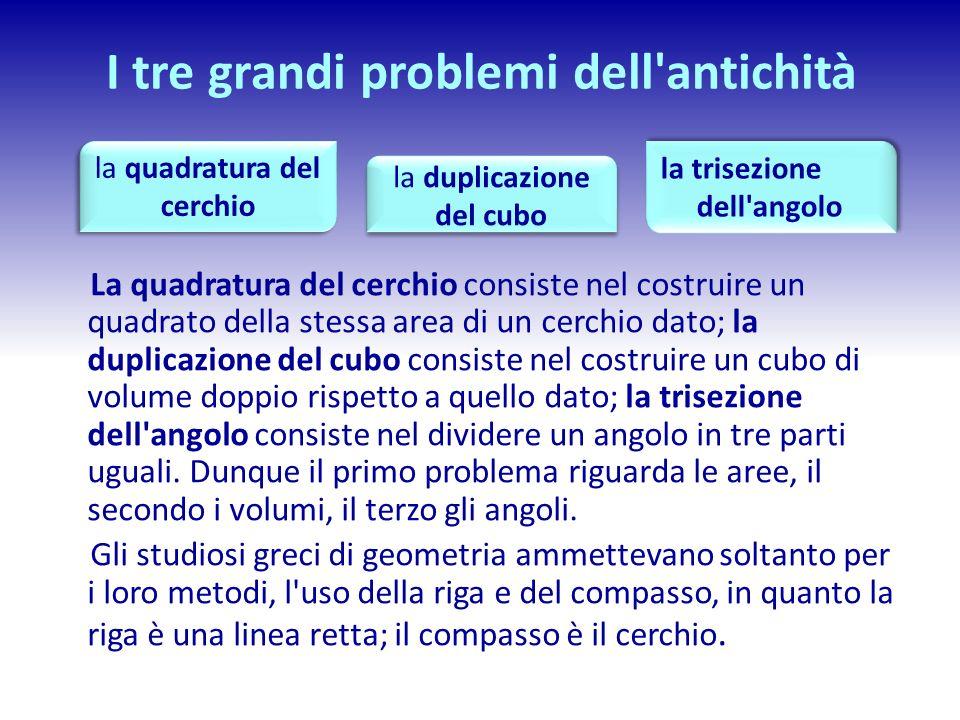 I tre grandi problemi dell'antichità La quadratura del cerchio consiste nel costruire un quadrato della stessa area di un cerchio dato; la duplicazion