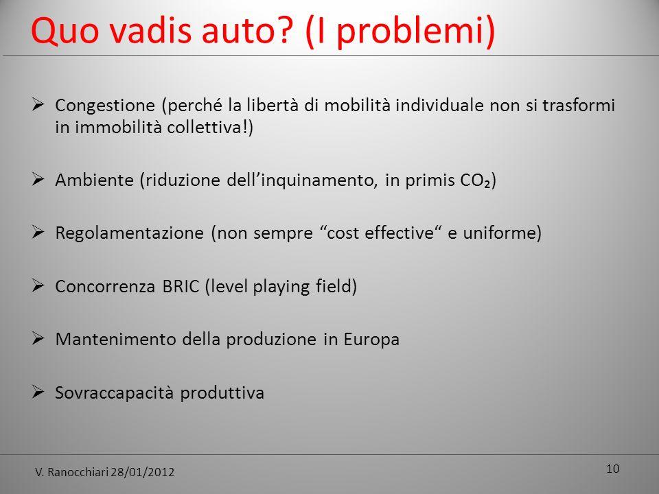 V. Ranocchiari 28/01/2012 Quo vadis auto.