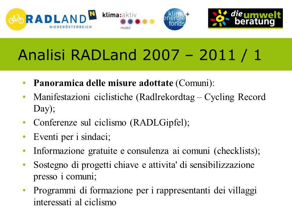 Analisi RADLand 2007 – 2011 / 1 Panoramica delle misure adottate (Comuni): Manifestazioni ciclistiche (Radlrekordtag – Cycling Record Day); Conferenze sul ciclismo (RADLGipfel); Eventi per i sindaci; Informazione gratuite e consulenza ai comuni (checklists); Sostegno di progetti chiave e attivita di sensibilizzazione presso i comuni; Programmi di formazione per i rappresentanti dei villaggi interessati al ciclismo