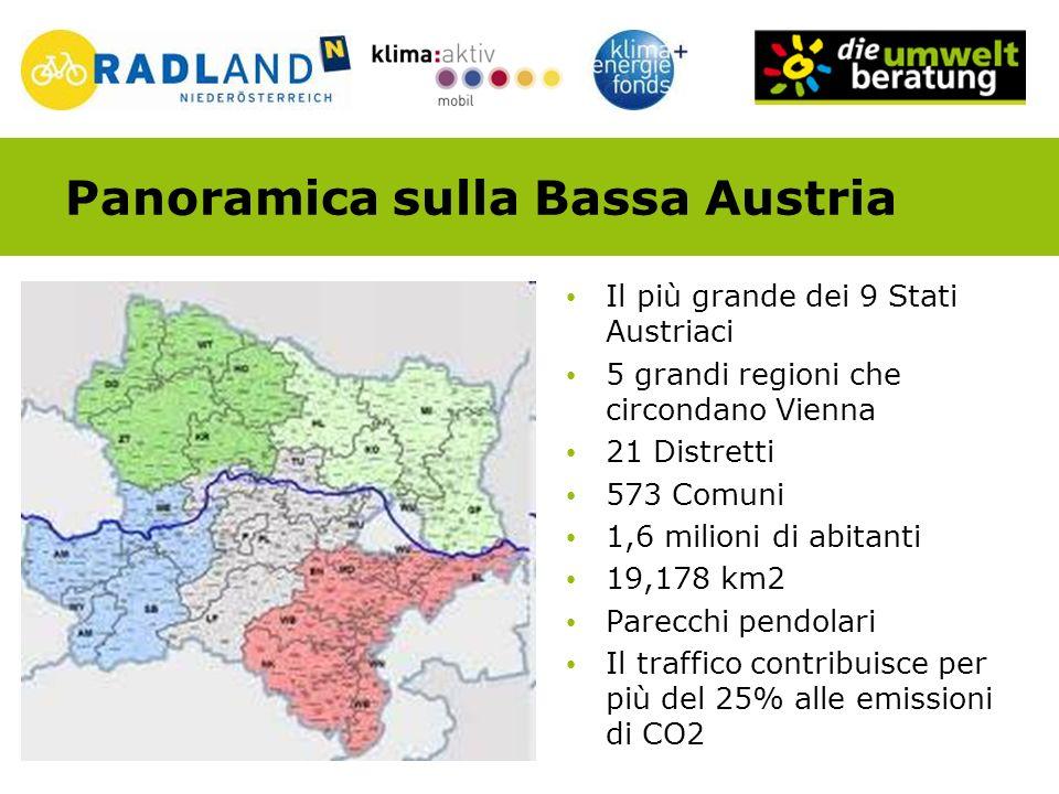 Panoramica sulla Bassa Austria Il più grande dei 9 Stati Austriaci 5 grandi regioni che circondano Vienna 21 Distretti 573 Comuni 1,6 milioni di abitanti 19,178 km2 Parecchi pendolari Il traffico contribuisce per più del 25% alle emissioni di CO2