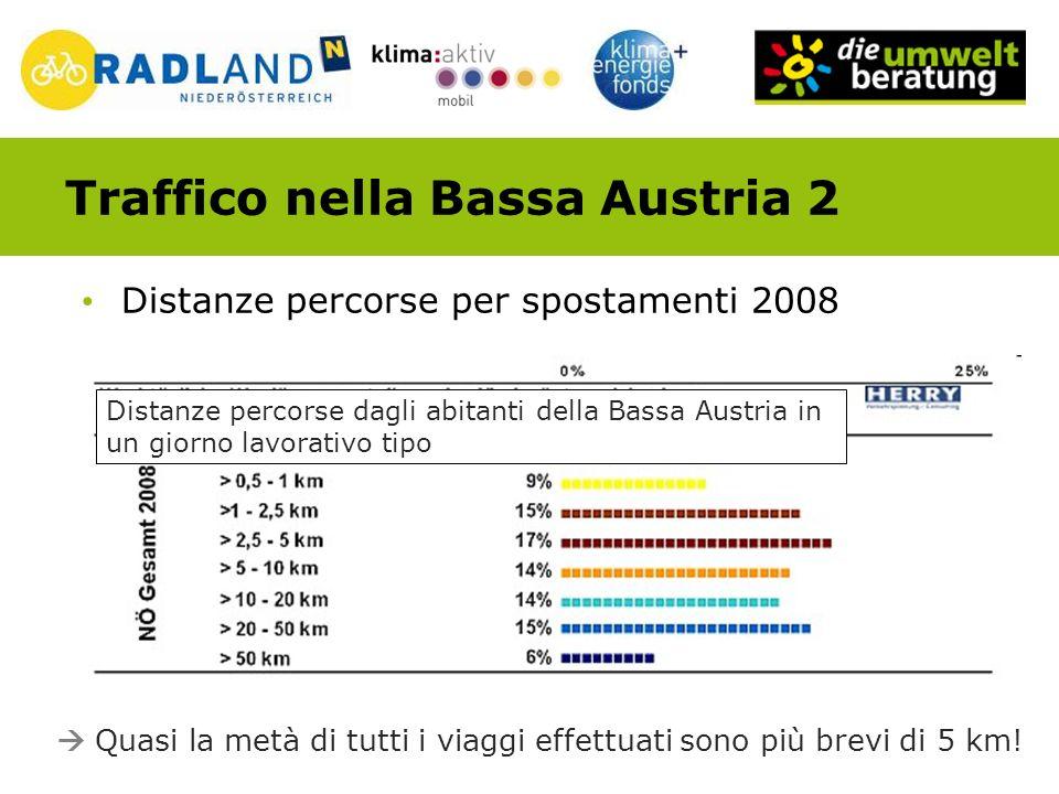 La bici nella vita quotidiana della Bassa Austria Le singole comunità sono responsabili per le politiche relative all uso della bici; Il 7% della popolazione utilizza la bicicletta per spostamenti quotidiani; Gli spostamenti in bici sono più comuni nel tempo libero che nella vita quotidiana; Media di km percorsi in bici in un anno: 184;