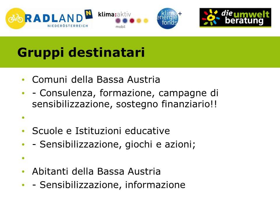 Gruppi destinatari Comuni della Bassa Austria - Consulenza, formazione, campagne di sensibilizzazione, sostegno finanziario!.