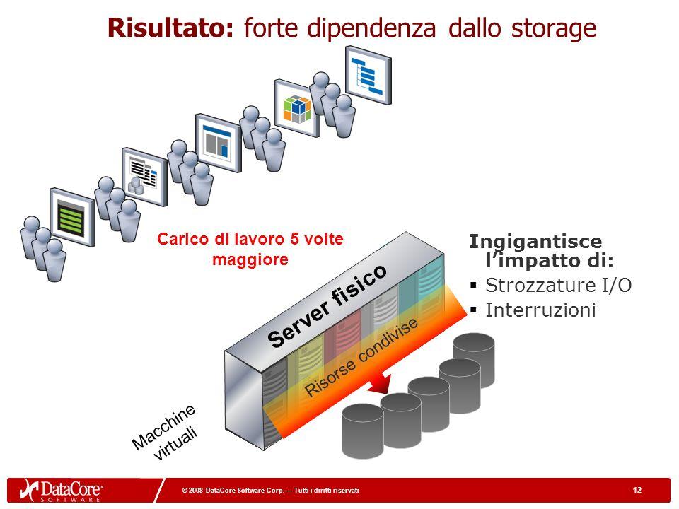 12 © 2008 DataCore Software Corp. Tutti i diritti riservati 12 © 2008 DataCore Software Corp.