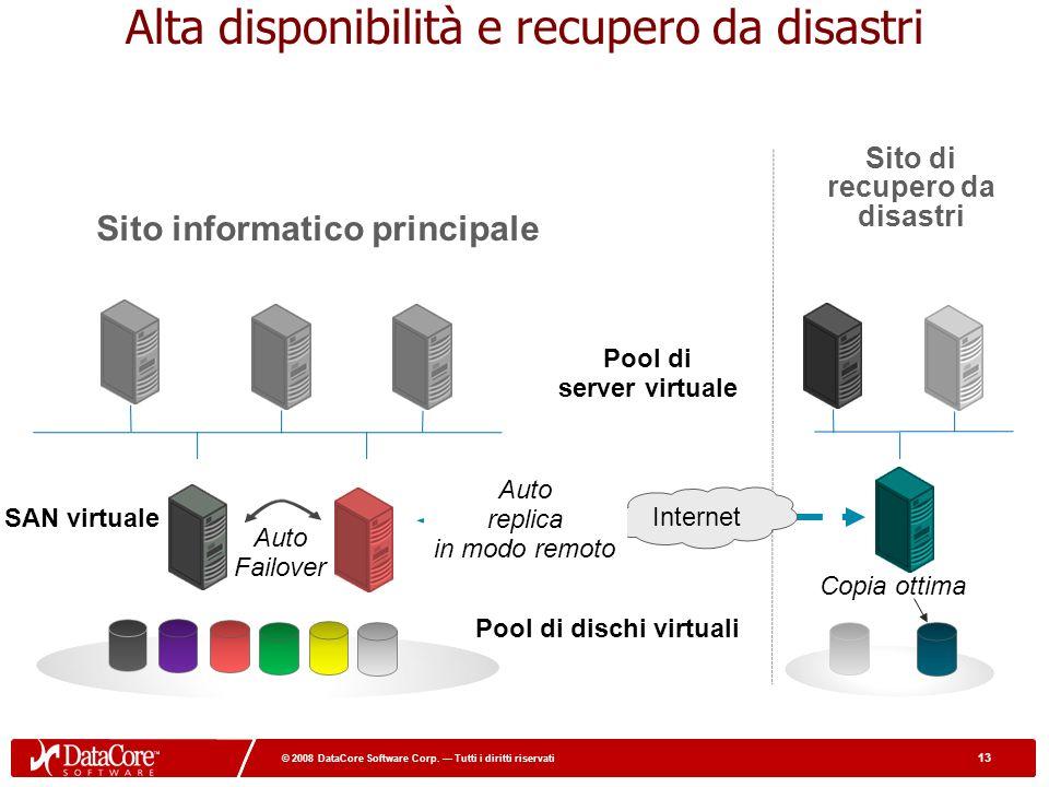 13 © 2008 DataCore Software Corp. Tutti i diritti riservati 13 © 2008 DataCore Software Corp.