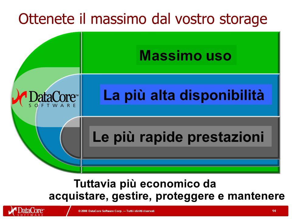 14 © 2008 DataCore Software Corp. Tutti i diritti riservati 14 © 2008 DataCore Software Corp.