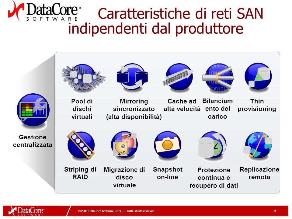 15 © 2008 DataCore Software Corp.Tutti i diritti riservati 15 © 2008 DataCore Software Corp.