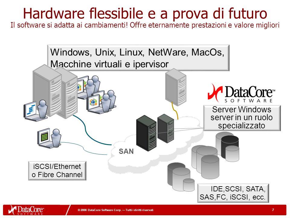 18 © 2008 DataCore Software Corp.Tutti i diritti riservati 18 © 2008 DataCore Software Corp.