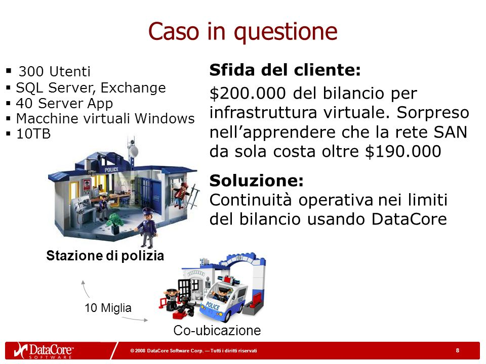 9 © 2008 DataCore Software Corp.