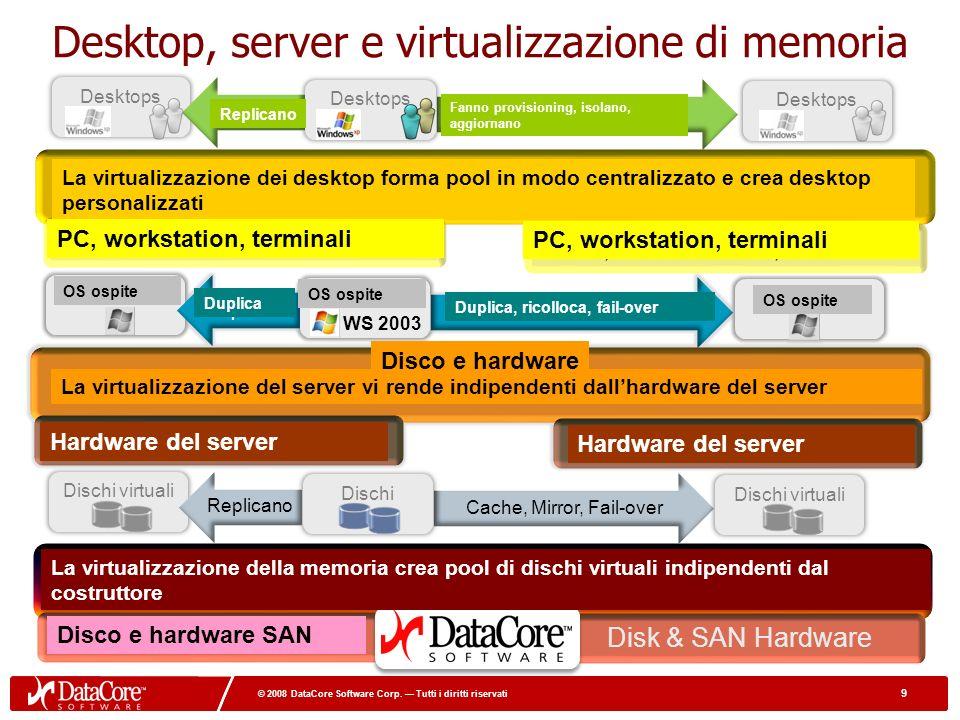 10 © 2008 DataCore Software Corp.Tutti i diritti riservati 10 © 2008 DataCore Software Corp.