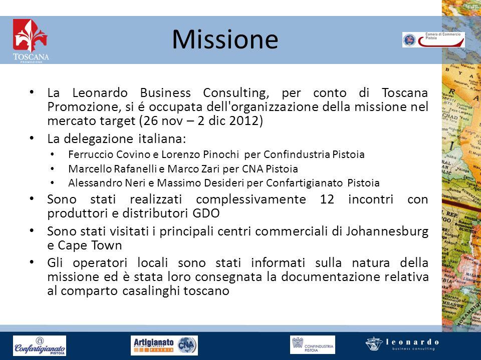 Missione La Leonardo Business Consulting, per conto di Toscana Promozione, si é occupata dell'organizzazione della missione nel mercato target (26 nov