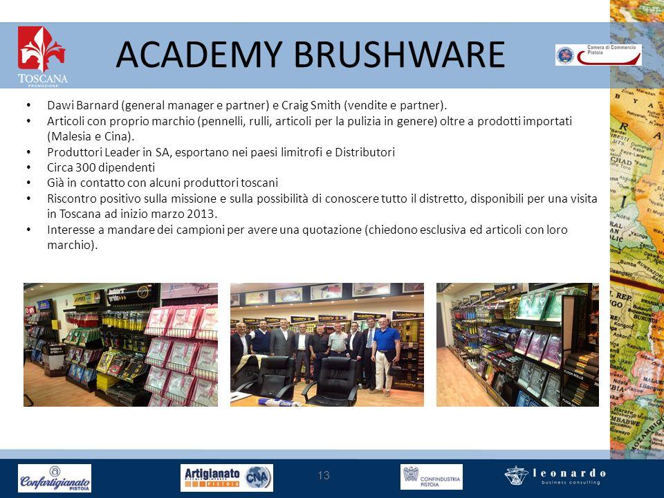 ACADEMY BRUSHWARE 13 Dawi Barnard (general manager e partner) e Craig Smith (vendite e partner). Articoli con proprio marchio (pennelli, rulli, artico