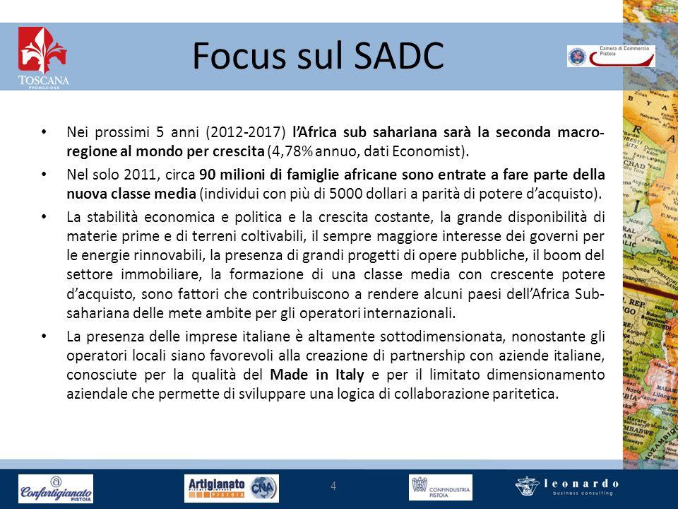 Nei prossimi 5 anni (2012-2017) lAfrica sub sahariana sarà la seconda macro- regione al mondo per crescita (4,78% annuo, dati Economist).