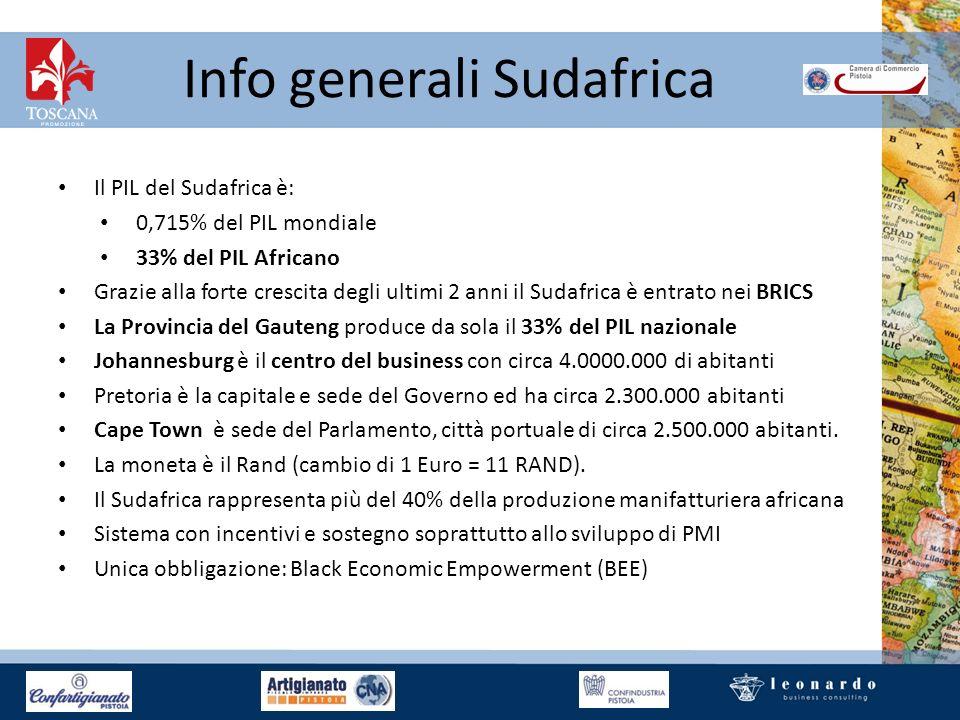 6 Info generali Sudafrica Il PIL del Sudafrica è: 0,715% del PIL mondiale 33% del PIL Africano Grazie alla forte crescita degli ultimi 2 anni il Sudaf