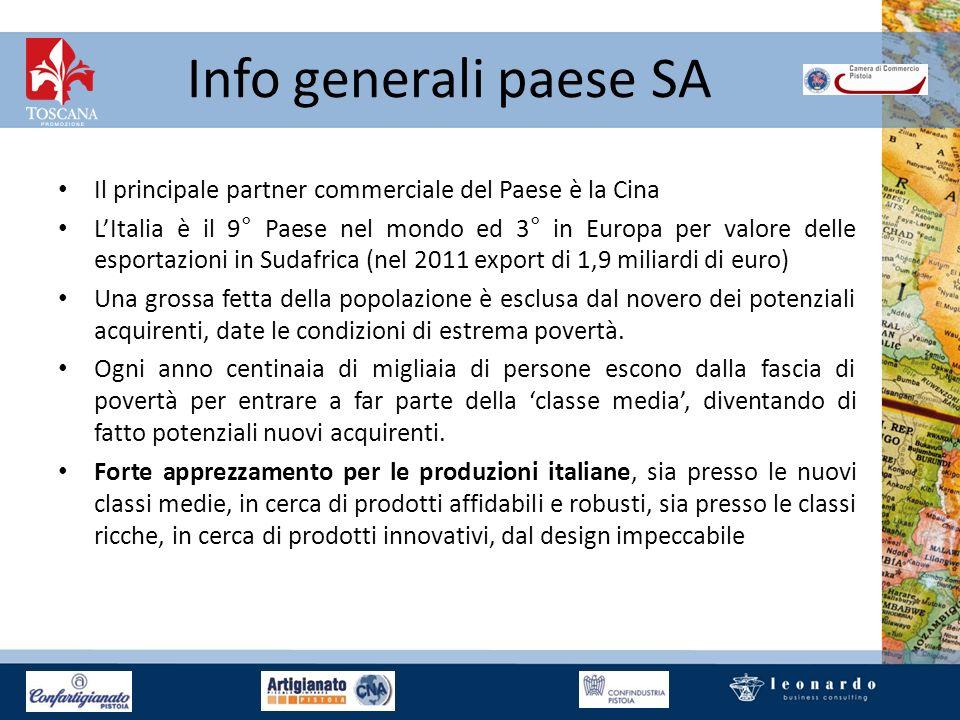 Info generali paese SA Il principale partner commerciale del Paese è la Cina LItalia è il 9° Paese nel mondo ed 3° in Europa per valore delle esportaz