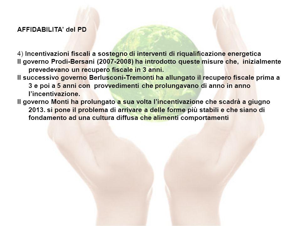 AFFIDABILITA del PD 4) Incentivazioni fiscali a sostegno di interventi di riqualificazione energetica Il governo Prodi-Bersani (2007-2008) ha introdotto queste misure che, inizialmente prevedevano un recupero fiscale in 3 anni.