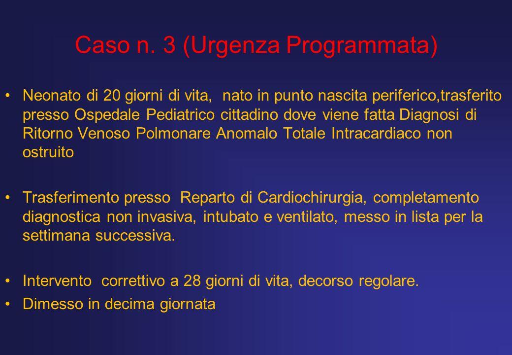 Caso n. 3 (Urgenza Programmata) Neonato di 20 giorni di vita, nato in punto nascita periferico,trasferito presso Ospedale Pediatrico cittadino dove vi