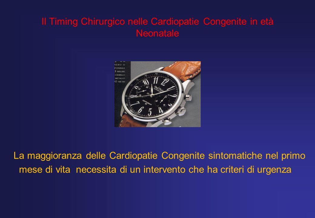 Il Timing Chirurgico nelle Cardiopatie Congenite in età Neonatale La maggioranza delle Cardiopatie Congenite sintomatiche nel primo mese di vita neces