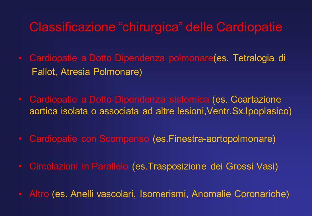 Classificazione chirurgica delle Cardiopatie Cardiopatie a Dotto Dipendenza polmonare(es. Tetralogia di Fallot, Atresia Polmonare) Cardiopatie a Dotto