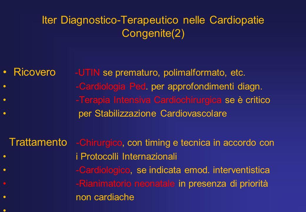 Iter Diagnostico-Terapeutico nelle Cardiopatie Congenite(2) Ricovero -UTIN se prematuro, polimalformato, etc. -Cardiologia Ped. per approfondimenti di