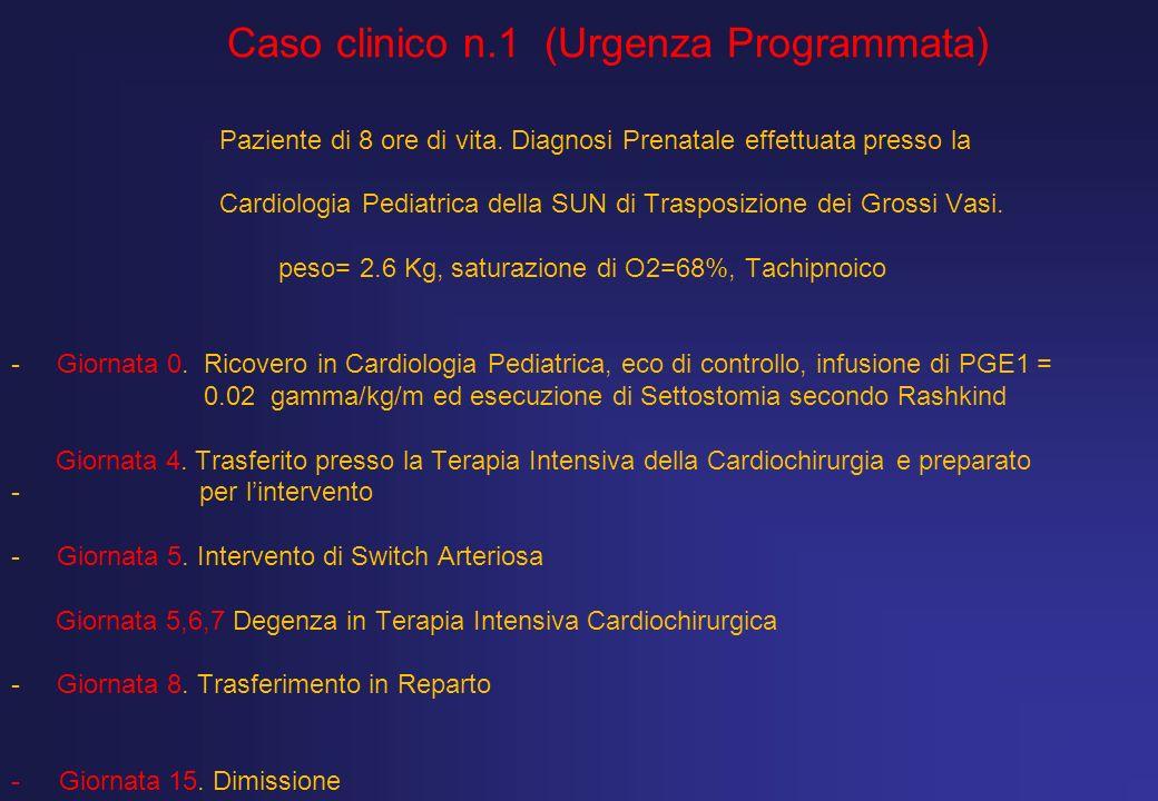 Caso clinico n.1 (Urgenza Programmata) Paziente di 8 ore di vita. Diagnosi Prenatale effettuata presso la Cardiologia Pediatrica della SUN di Trasposi