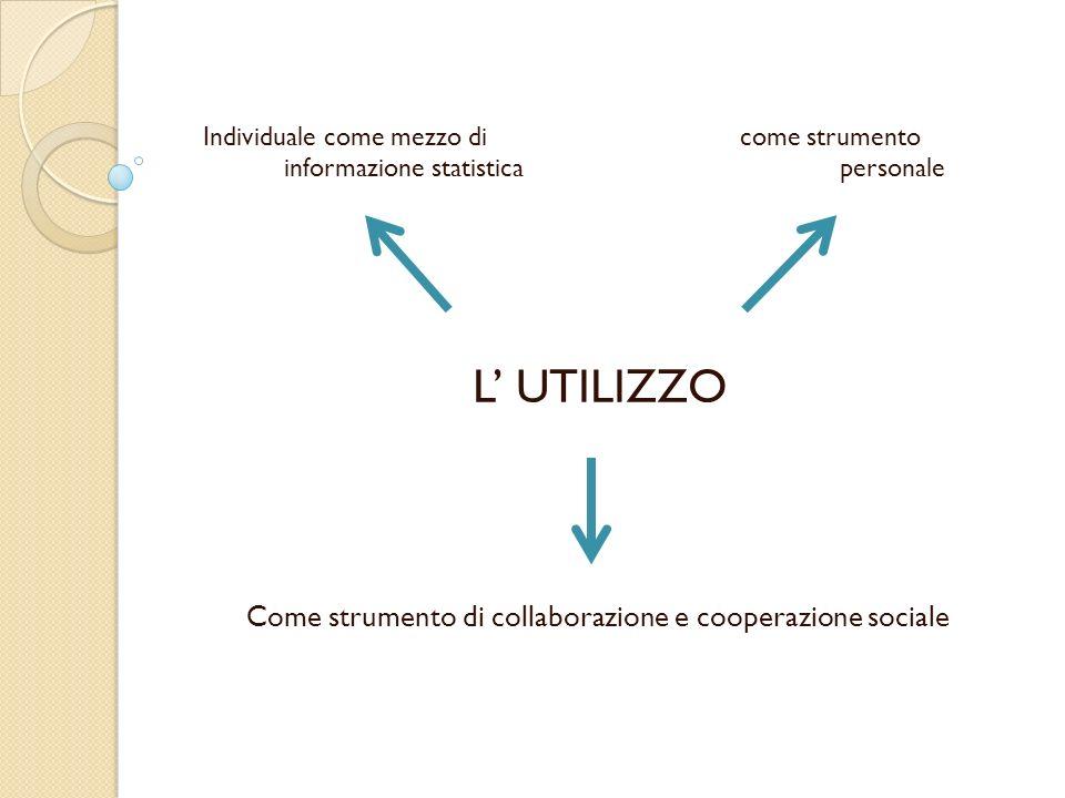 Individuale come mezzo di come strumento informazione statistica personale L UTILIZZO Come strumento di collaborazione e cooperazione sociale