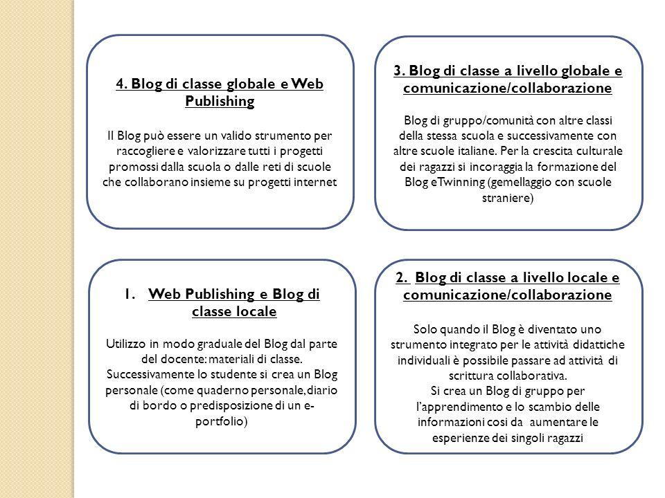 1.Web Publishing e Blog di classe locale Utilizzo in modo graduale del Blog dal parte del docente: materiali di classe.