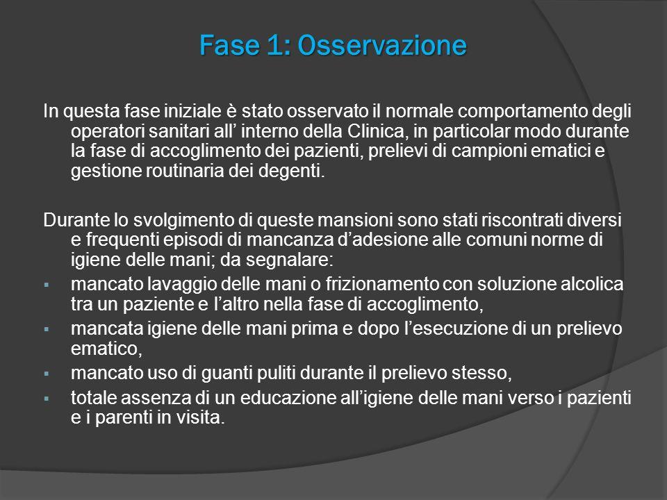 Fase 1: Osservazione In questa fase iniziale è stato osservato il normale comportamento degli operatori sanitari all interno della Clinica, in partico