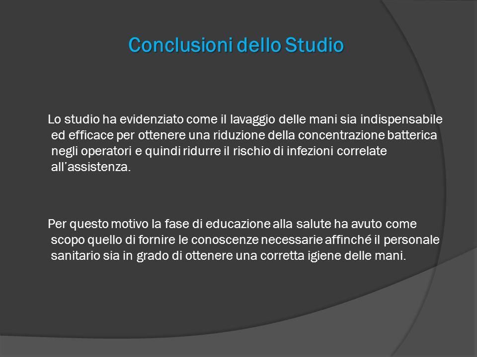 Conclusioni dello Studio Lo studio ha evidenziato come il lavaggio delle mani sia indispensabile ed efficace per ottenere una riduzione della concentr