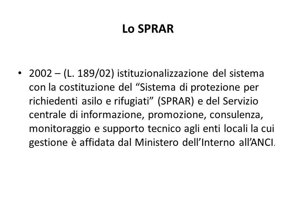 Lo SPRAR 2002 – (L. 189/02) istituzionalizzazione del sistema con la costituzione del Sistema di protezione per richiedenti asilo e rifugiati (SPRAR)