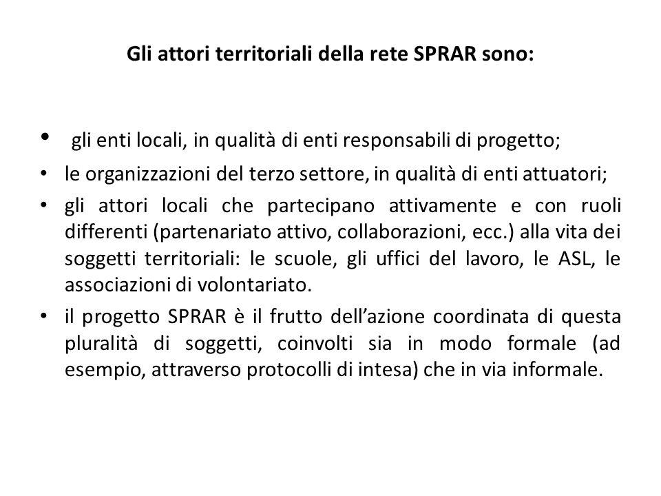 Gli attori territoriali della rete SPRAR sono: gli enti locali, in qualità di enti responsabili di progetto; le organizzazioni del terzo settore, in q