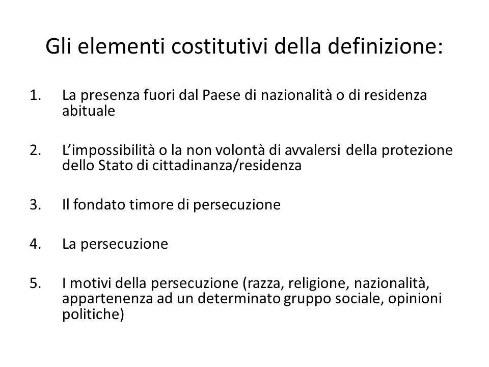 Gli elementi costitutivi della definizione: 1.La presenza fuori dal Paese di nazionalità o di residenza abituale 2.Limpossibilità o la non volontà di